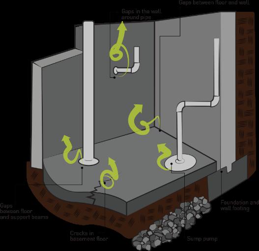Radon Graphic 1