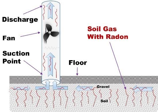 Radon Graphic 2
